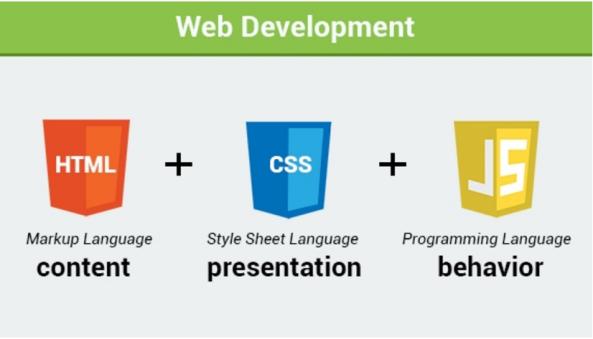 webdeveloppement.PNG